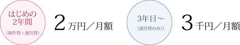 はじめの2年間(制作費+運営費)…2万円/月額 3年目〜(運営費のみ!)…3千円/月額